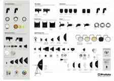 Light Shaping Tools - Le système de Light Shaping Tools Profoto est composé de plus de 120 modeleurs pour vous permettre de façonner la lumière, quelles que soient les conditions et le rendu souhaité.